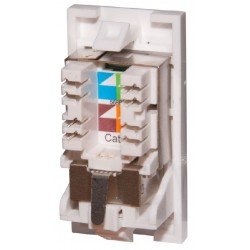 Cat6 FTP Shielded RJ45 Module (Euromod Size)