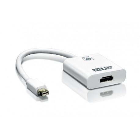 Aten Mini DisplayPort/HDMI