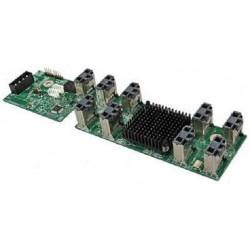 Intel RAID Controllers