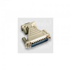 Videk Cable Interface/Gender Adapters